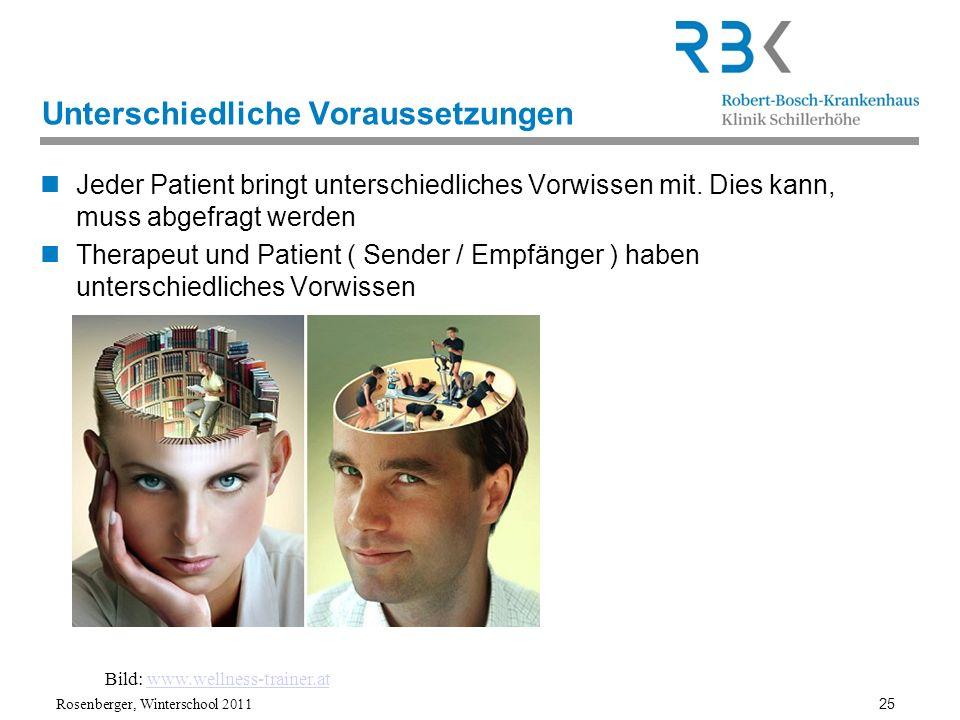 Rosenberger, Winterschool 2011 25 Unterschiedliche Voraussetzungen Jeder Patient bringt unterschiedliches Vorwissen mit. Dies kann, muss abgefragt wer