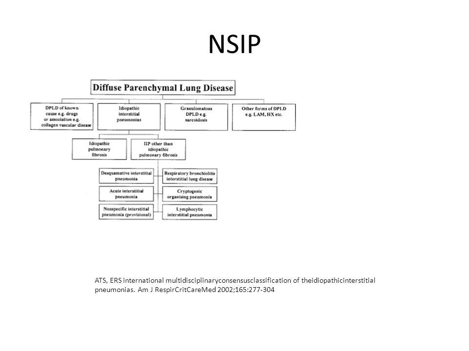 NSIP ATS/ERS 2002: provisorische Entität ATS 2008: eigene Entität Bezüglich Klinik, Krankheitsverlauf, Histopathologie und Radiomorphologie unterscheidet sich die NSIP von anderen IIP Travis WD et al.