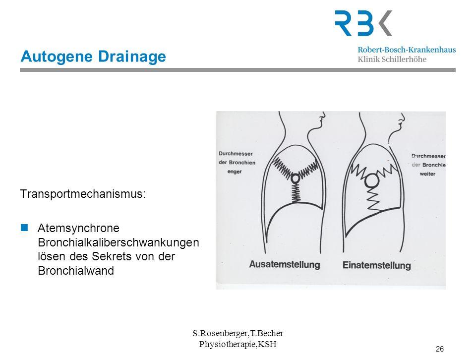 26 S.Rosenberger,T.Becher Physiotherapie,KSH Autogene Drainage Transportmechanismus: Atemsynchrone Bronchialkaliberschwankungen lösen des Sekrets von