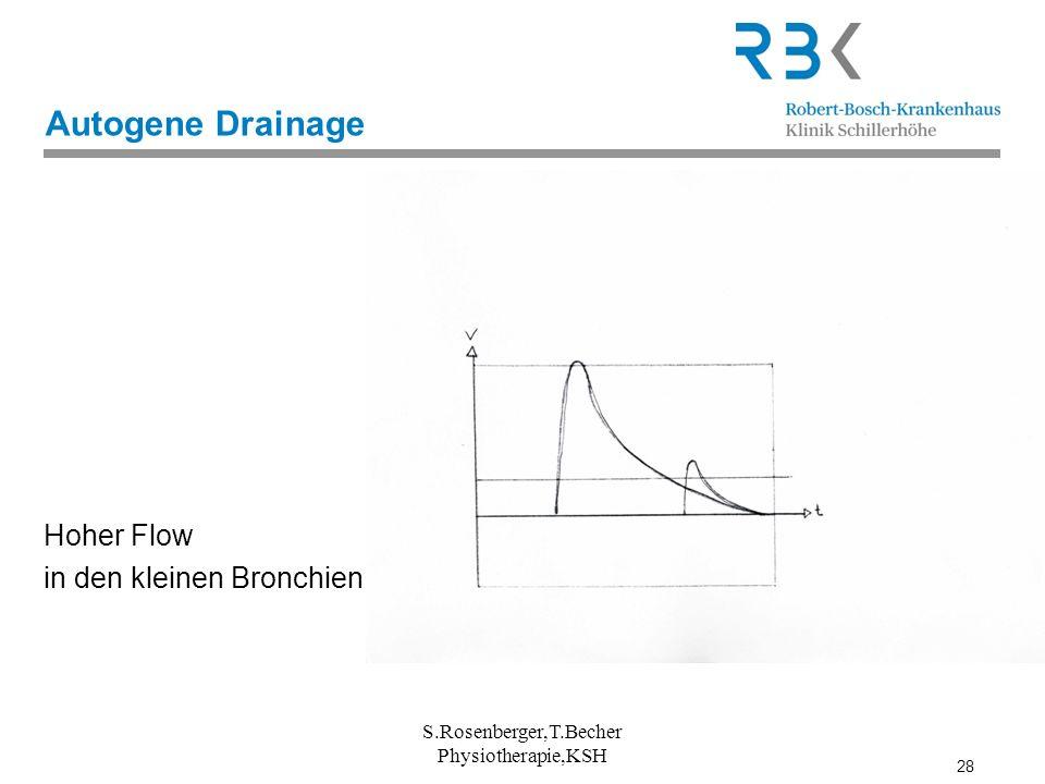 28 Autogene Drainage Hoher Flow in den kleinen Bronchien S.Rosenberger,T.Becher Physiotherapie,KSH