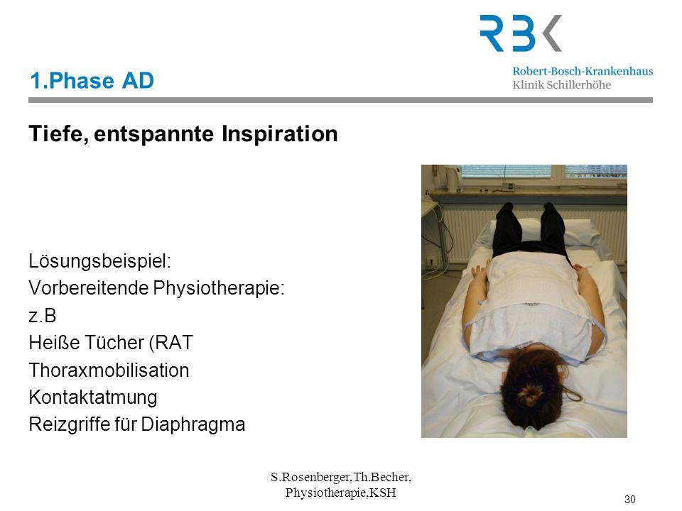 30 S.Rosenberger,Th.Becher, Physiotherapie,KSH 1.Phase AD Tiefe, entspannte Inspiration Lösungsbeispiel: Vorbereitende Physiotherapie: z.B Heiße Tüche