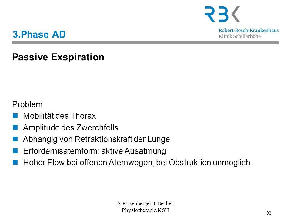 33 S.Rosenberger,T.Becher Physiotherapie,KSH 3.Phase AD Passive Exspiration Problem Mobilität des Thorax Amplitude des Zwerchfells Abhängig von Retrak