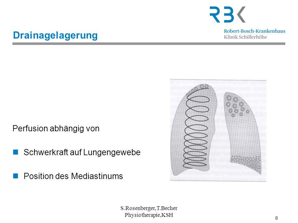 8 S.Rosenberger,T.Becher Physiotherapie,KSH Drainagelagerung Perfusion abhängig von Schwerkraft auf Lungengewebe Position des Mediastinums