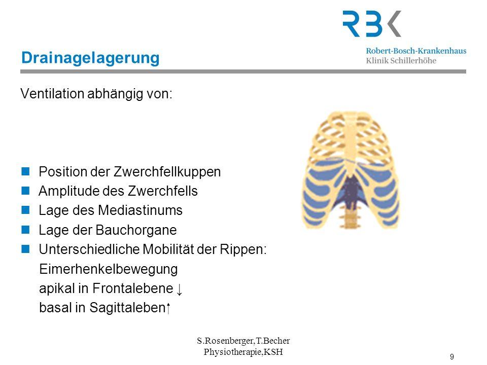 30 S.Rosenberger,Th.Becher, Physiotherapie,KSH 1.Phase AD Tiefe, entspannte Inspiration Lösungsbeispiel: Vorbereitende Physiotherapie: z.B Heiße Tücher (RAT Thoraxmobilisation Kontaktatmung Reizgriffe für Diaphragma