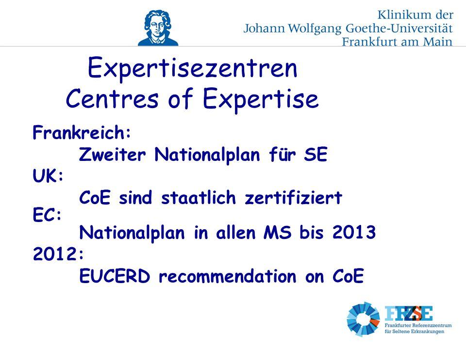 Expertisezentren Centres of Expertise Frankreich: Zweiter Nationalplan für SE UK: CoE sind staatlich zertifiziert EC: Nationalplan in allen MS bis 2013 2012: EUCERD recommendation on CoE
