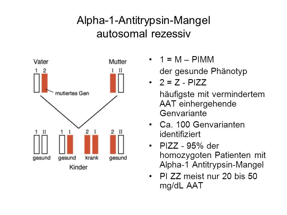 Alpha-1-Antitrypsin-Mangel autosomal rezessiv 1 = M – PIMM der gesunde Phänotyp 2 = Z - PIZZ häufigste mit vermindertem AAT einhergehende Genvariante