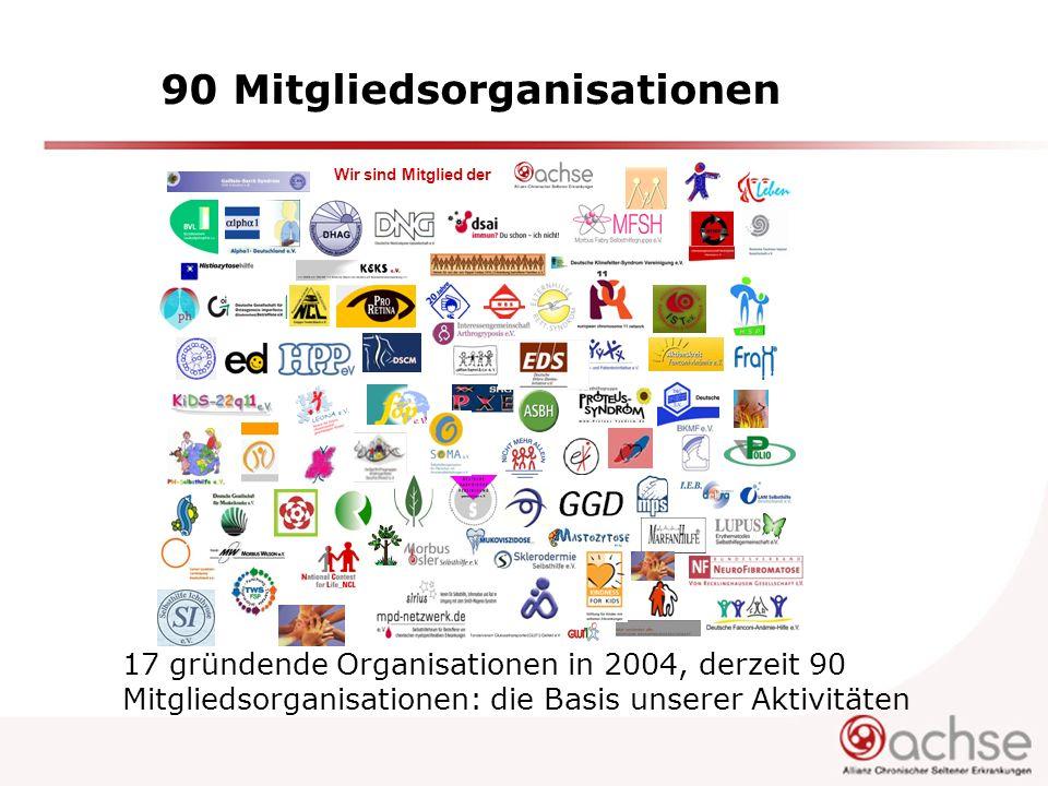 90 Mitgliedsorganisationen 17 gründende Organisationen in 2004, derzeit 90 Mitgliedsorganisationen: die Basis unserer Aktivitäten Wir sind Mitglied de