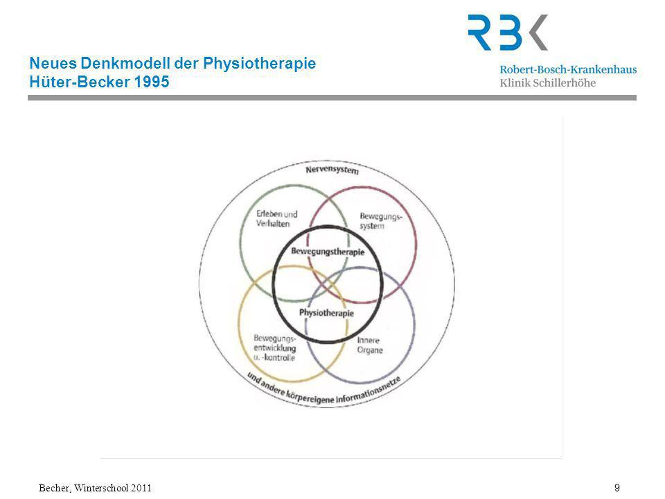 Becher, Winterschool 2011 9 Neues Denkmodell der Physiotherapie Hüter-Becker 1995