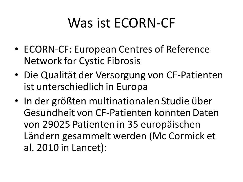 Was ist ECORN-CF ECORN-CF: European Centres of Reference Network for Cystic Fibrosis Die Qualität der Versorgung von CF-Patienten ist unterschiedlich