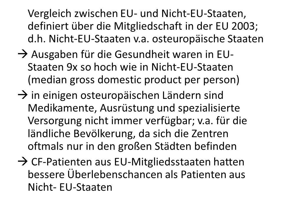 Vergleich zwischen EU- und Nicht-EU-Staaten, definiert über die Mitgliedschaft in der EU 2003; d.h. Nicht-EU-Staaten v.a. osteuropäische Staaten Ausga