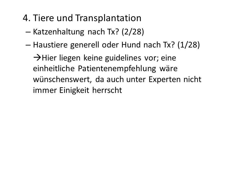 4. Tiere und Transplantation – Katzenhaltung nach Tx? (2/28) – Haustiere generell oder Hund nach Tx? (1/28) Hier liegen keine guidelines vor; eine ein