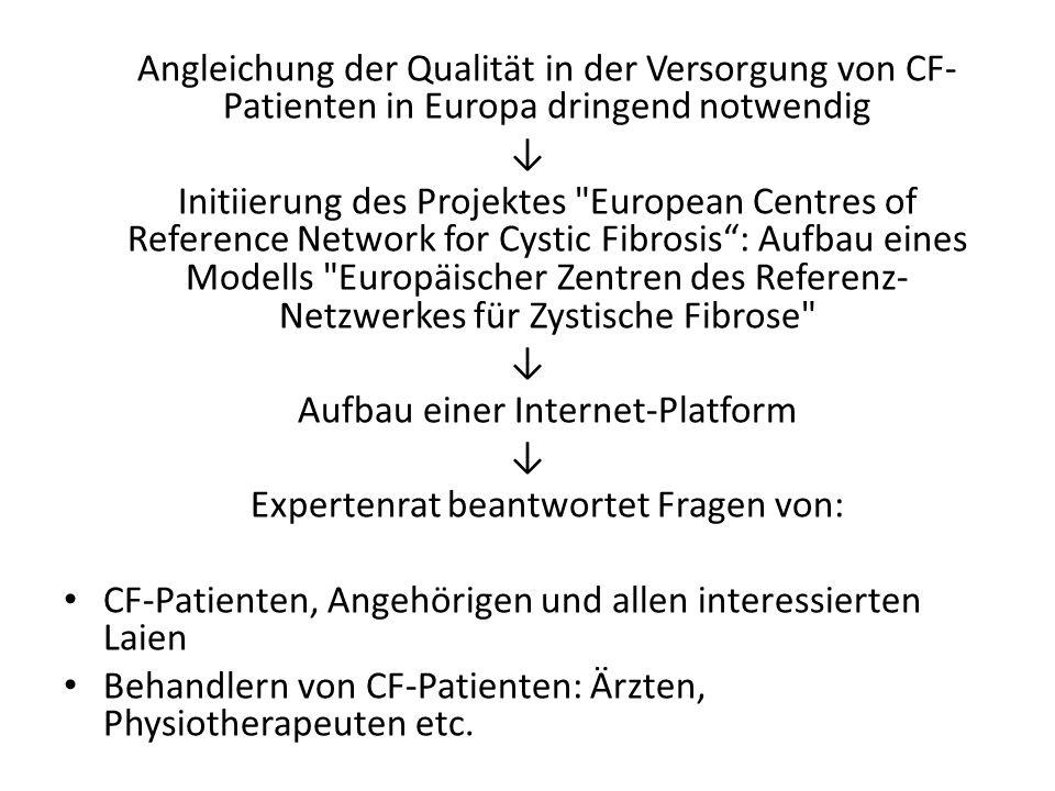 Angleichung der Qualität in der Versorgung von CF- Patienten in Europa dringend notwendig Initiierung des Projektes