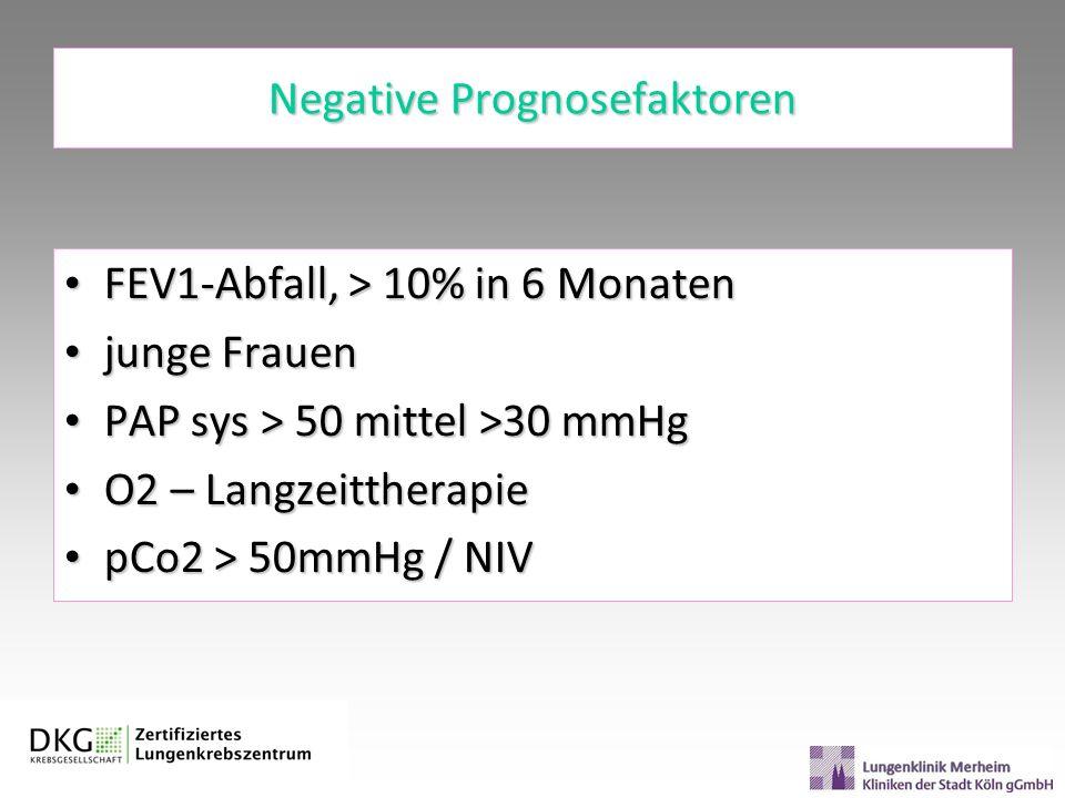Negative Prognosefaktoren FEV1-Abfall, > 10% in 6 Monaten FEV1-Abfall, > 10% in 6 Monaten junge Frauen junge Frauen PAP sys > 50 mittel >30 mmHg PAP s