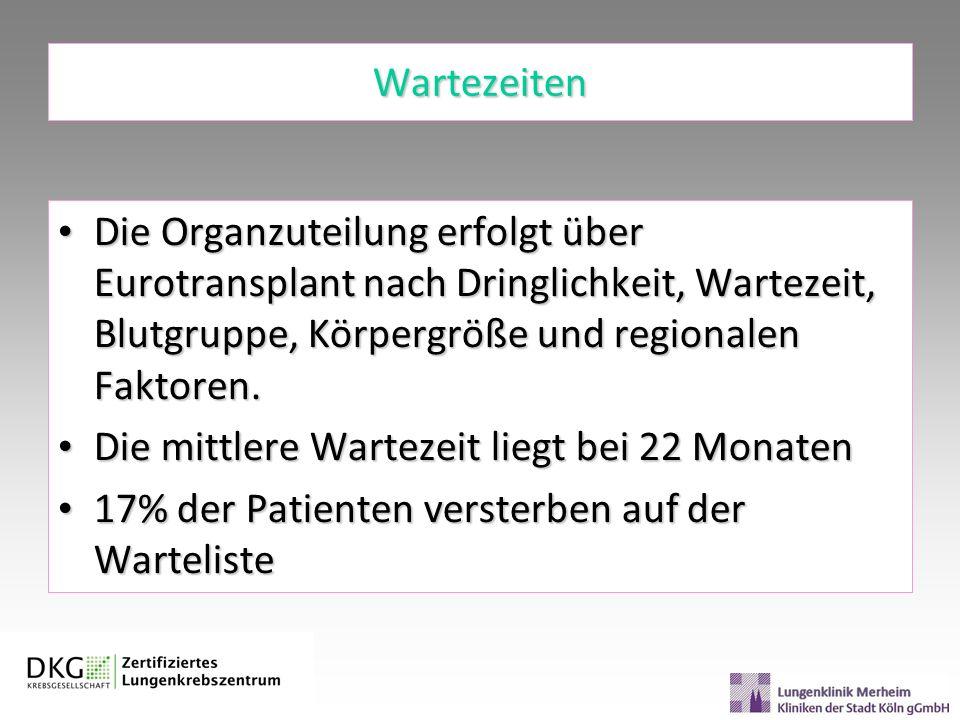 Wartezeiten Die Organzuteilung erfolgt über Eurotransplant nach Dringlichkeit, Wartezeit, Blutgruppe, Körpergröße und regionalen Faktoren. Die Organzu