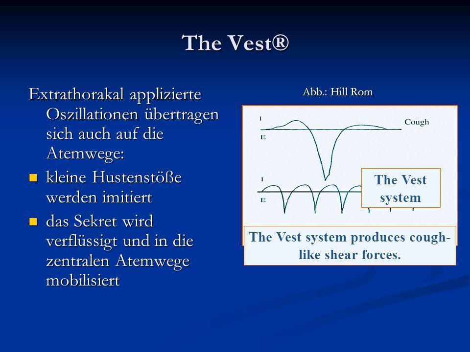 The Vest® Extrathorakal applizierte Oszillationen übertragen sich auch auf die Atemwege: kleine Hustenstöße werden imitiert kleine Hustenstöße werden