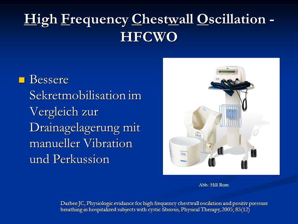 High Frequency Chestwall Oscillation - HFCWO Bessere Sekretmobilisation im Vergleich zur Drainagelagerung mit manueller Vibration und Perkussion Besse