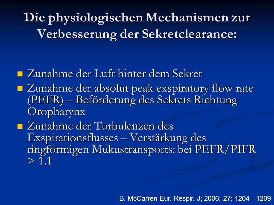 Die physiologischen Mechanismen zur Verbesserung der Sekretclearance: Zunahme der Luft hinter dem Sekret Zunahme der Luft hinter dem Sekret Zunahme de