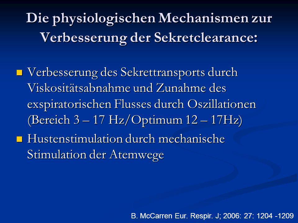 Die physiologischen Mechanismen zur Verbesserung der Sekretclearance : Verbesserung des Sekrettransports durch Viskositätsabnahme und Zunahme des exspiratorischen Flusses durch Oszillationen (Bereich 3 – 17 Hz/Optimum 12 – 17Hz) Verbesserung des Sekrettransports durch Viskositätsabnahme und Zunahme des exspiratorischen Flusses durch Oszillationen (Bereich 3 – 17 Hz/Optimum 12 – 17Hz) Hustenstimulation durch mechanische Stimulation der Atemwege Hustenstimulation durch mechanische Stimulation der Atemwege B.