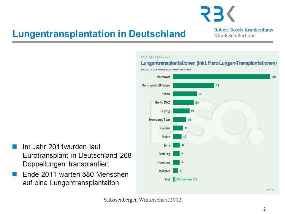 2 S.Rosenberger, Winterschool 2012 Lungentransplantation in Deutschland Im Jahr 2011wurden laut Eurotransplant in Deutschland 268 Doppellungen transpl