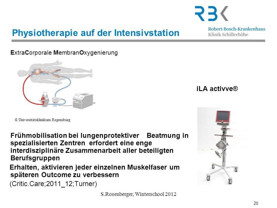 20 S.Rosenberger, Winterschool 2012 Physiotherapie auf der Intensivstation ExtraCorporale MembranOxygenierung Frühmobilisation bei lungenprotektiver B