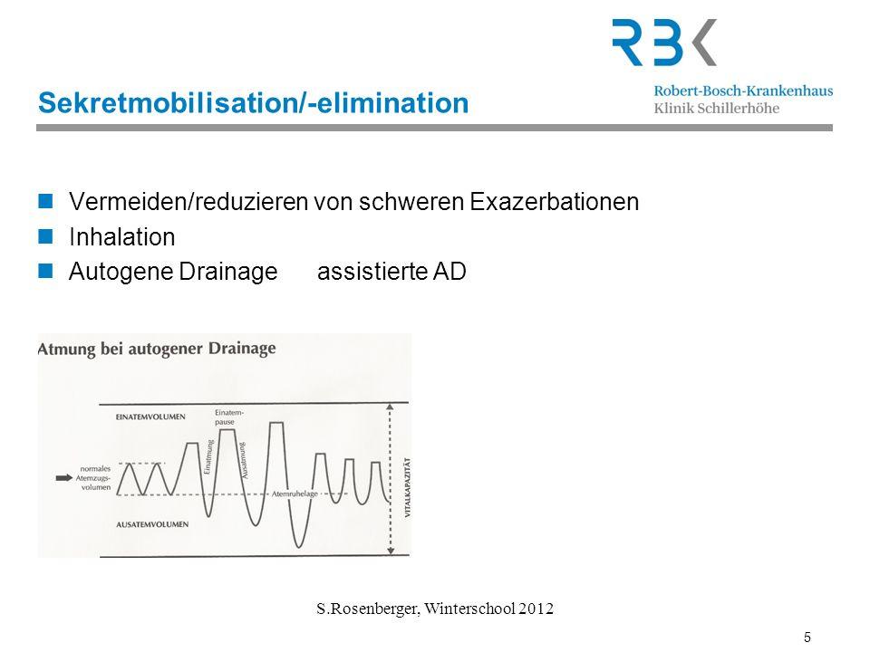 5 S.Rosenberger, Winterschool 2012 Sekretmobilisation/-elimination Vermeiden/reduzieren von schweren Exazerbationen Inhalation Autogene Drainage assis