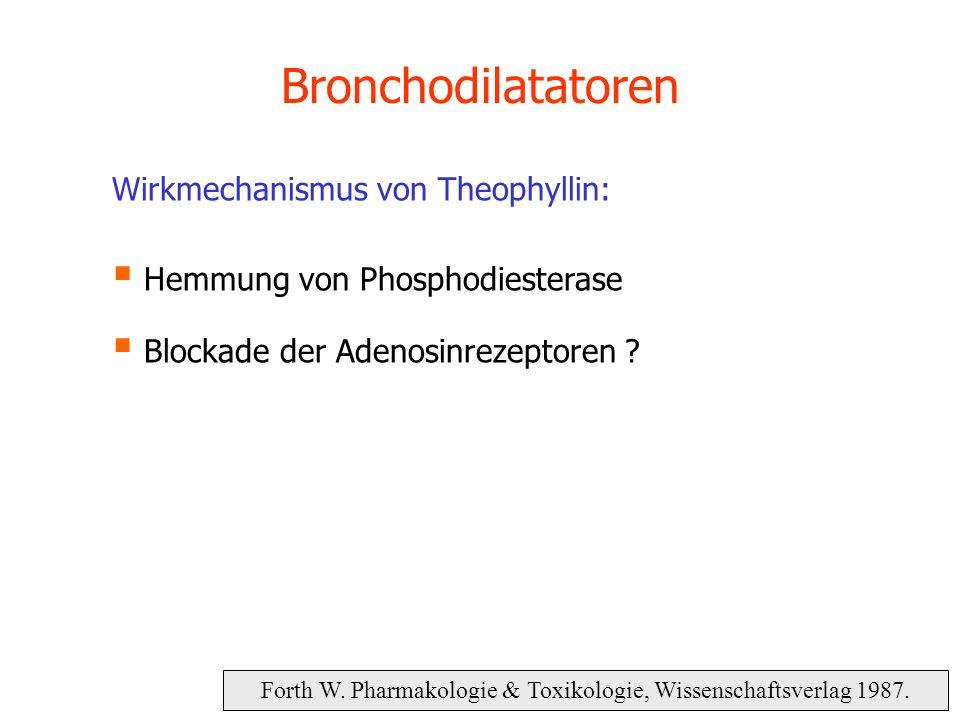 Bronchodilatatoren Forth W. Pharmakologie & Toxikologie, Wissenschaftsverlag 1987. Wirkmechanismus von Theophyllin: Hemmung von Phosphodiesterase Bloc