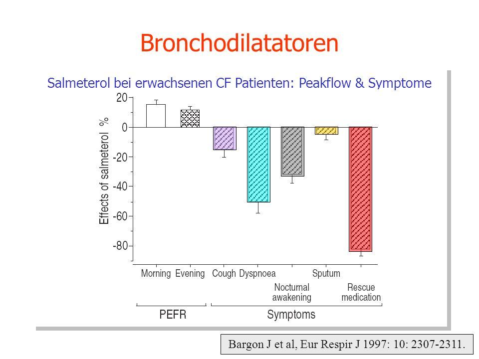 Bargon J et al, Eur Respir J 1997: 10: 2307-2311. Bronchodilatatoren Salmeterol bei erwachsenen CF Patienten: Peakflow & Symptome