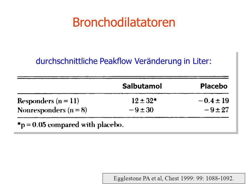 Egglestone PA et al, Chest 1999: 99: 1088-1092. Bronchodilatatoren durchschnittliche Peakflow Veränderung in Liter: Salbutamol Placebo