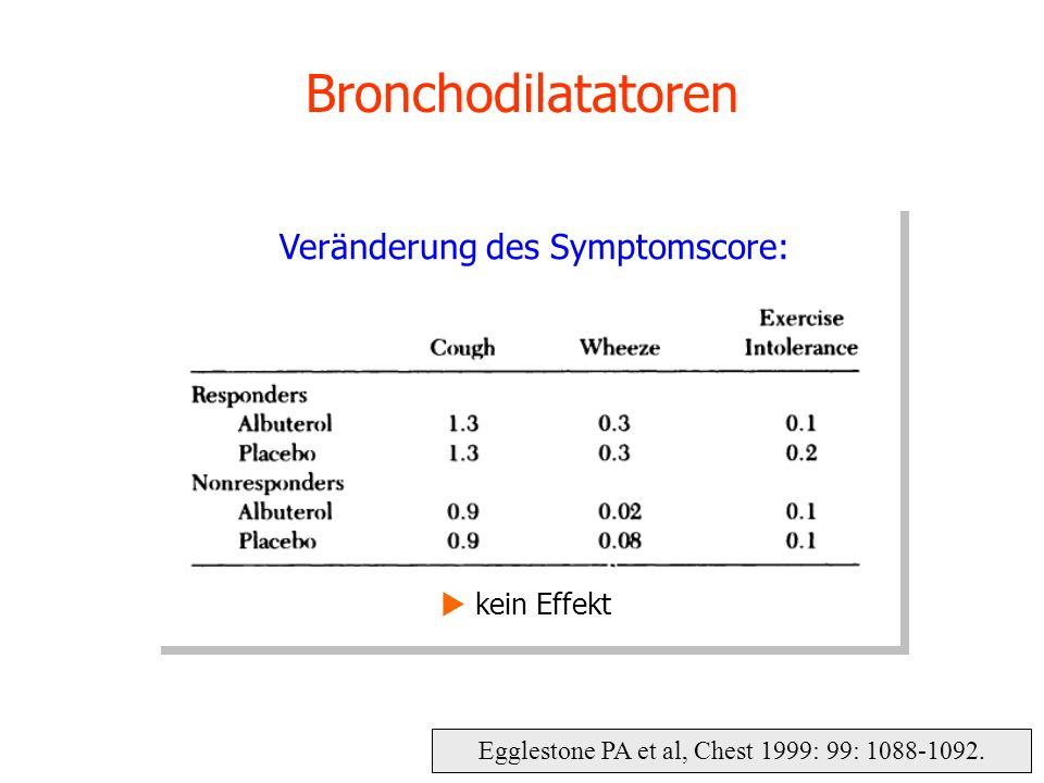 Egglestone PA et al, Chest 1999: 99: 1088-1092. Bronchodilatatoren Veränderung des Symptomscore: kein Effekt
