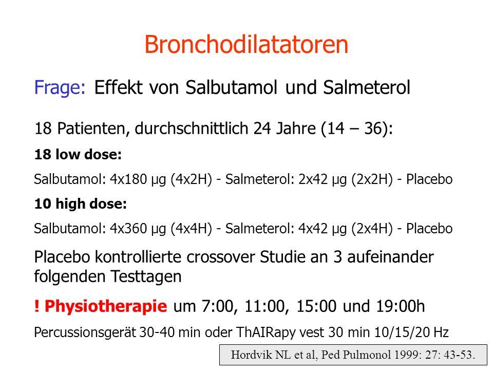Hordvik NL et al, Ped Pulmonol 1999: 27: 43-53. Bronchodilatatoren Frage: Effekt von Salbutamol und Salmeterol 18 Patienten, durchschnittlich 24 Jahre