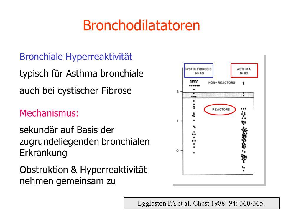 Eggleston PA et al, Chest 1988: 94: 360-365. Bronchodilatatoren Bronchiale Hyperreaktivität typisch für Asthma bronchiale auch bei cystischer Fibrose
