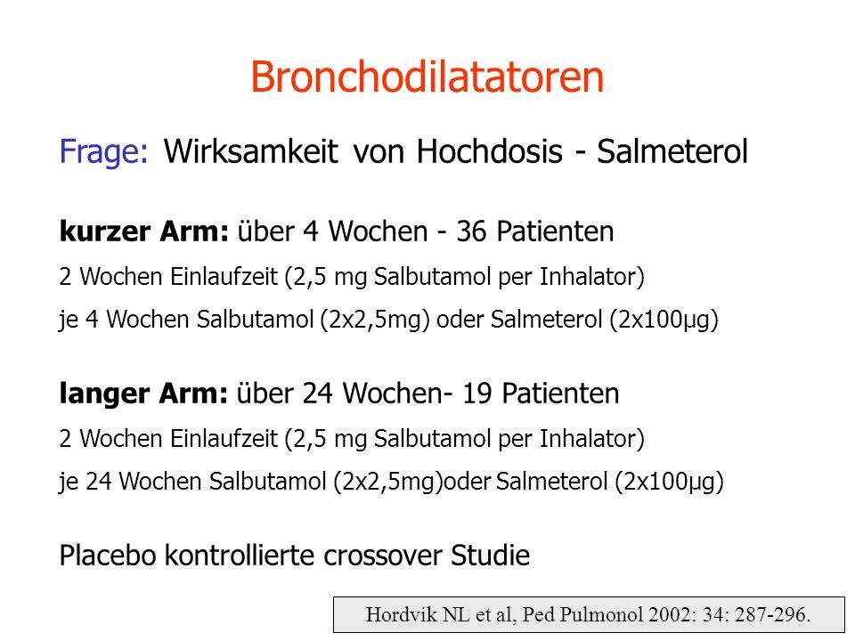 Hordvik NL et al, Ped Pulmonol 2002: 34: 287-296. Bronchodilatatoren Frage: Wirksamkeit von Hochdosis - Salmeterol kurzer Arm: über 4 Wochen - 36 Pati