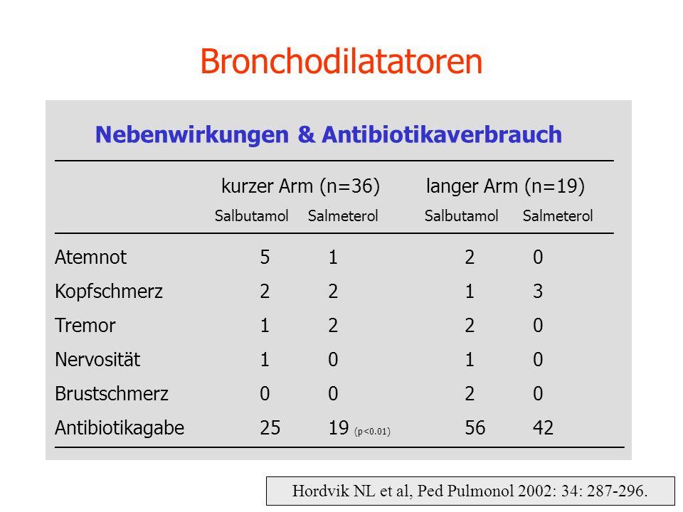 Bronchodilatatoren Nebenwirkungen & Antibiotikaverbrauch ______________________________________________________ kurzer Arm (n=36) langer Arm (n=19) Sa