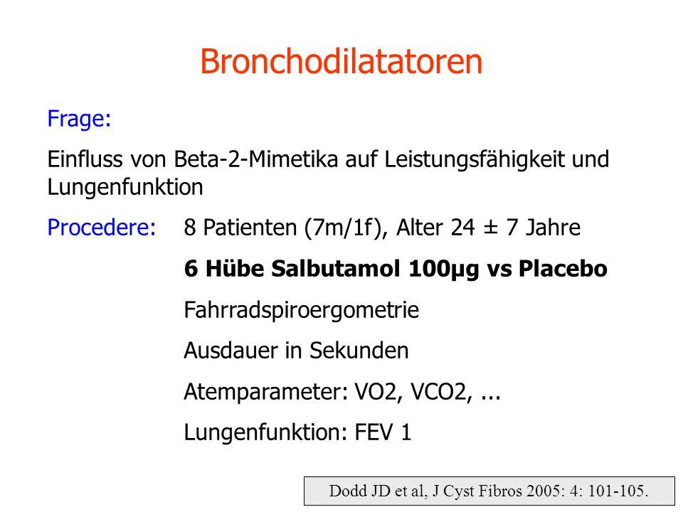 Dodd JD et al, J Cyst Fibros 2005: 4: 101-105. Bronchodilatatoren Frage: Einfluss von Beta-2-Mimetika auf Leistungsfähigkeit und Lungenfunktion Proced
