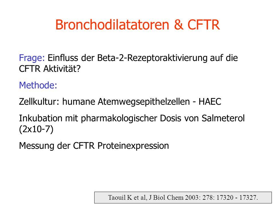 Taouil K et al, J Biol Chem 2003: 278: 17320 - 17327. Bronchodilatatoren & CFTR Frage: Einfluss der Beta-2-Rezeptoraktivierung auf die CFTR Aktivität?