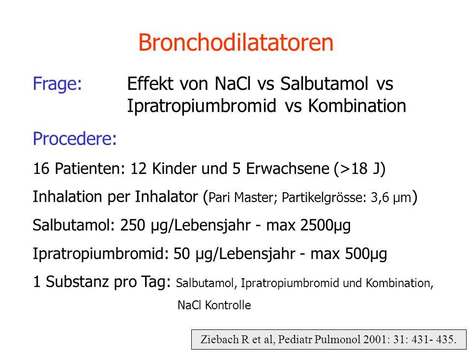 Ziebach R et al, Pediatr Pulmonol 2001: 31: 431- 435. Bronchodilatatoren Frage:Effekt von NaCl vs Salbutamol vs Ipratropiumbromid vs Kombination Proce