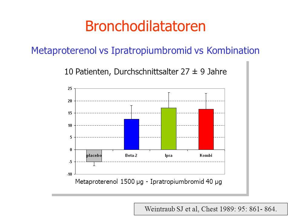 Weintraub SJ et al, Chest 1989: 95: 861- 864. Bronchodilatatoren Metaproterenol vs Ipratropiumbromid vs Kombination 10 Patienten, Durchschnittsalter 2