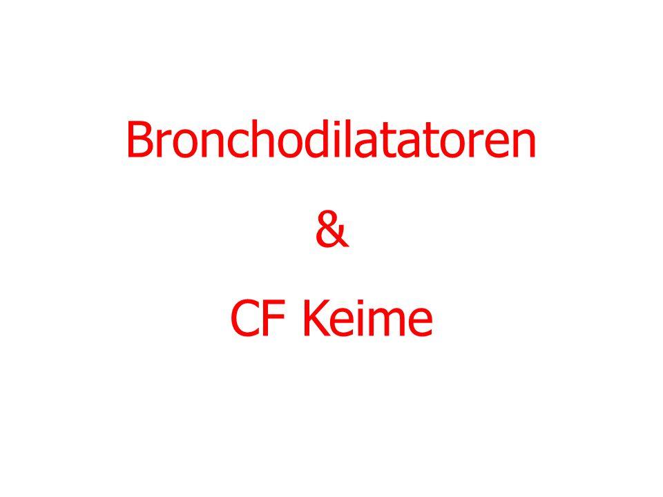 Bronchodilatatoren & CF Keime