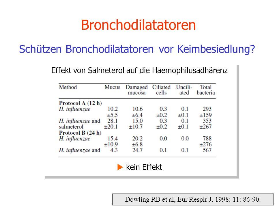 Dowling RB et al, Eur Respir J. 1998: 11: 86-90. Bronchodilatatoren Schützen Bronchodilatatoren vor Keimbesiedlung? Effekt von Salmeterol auf die Haem