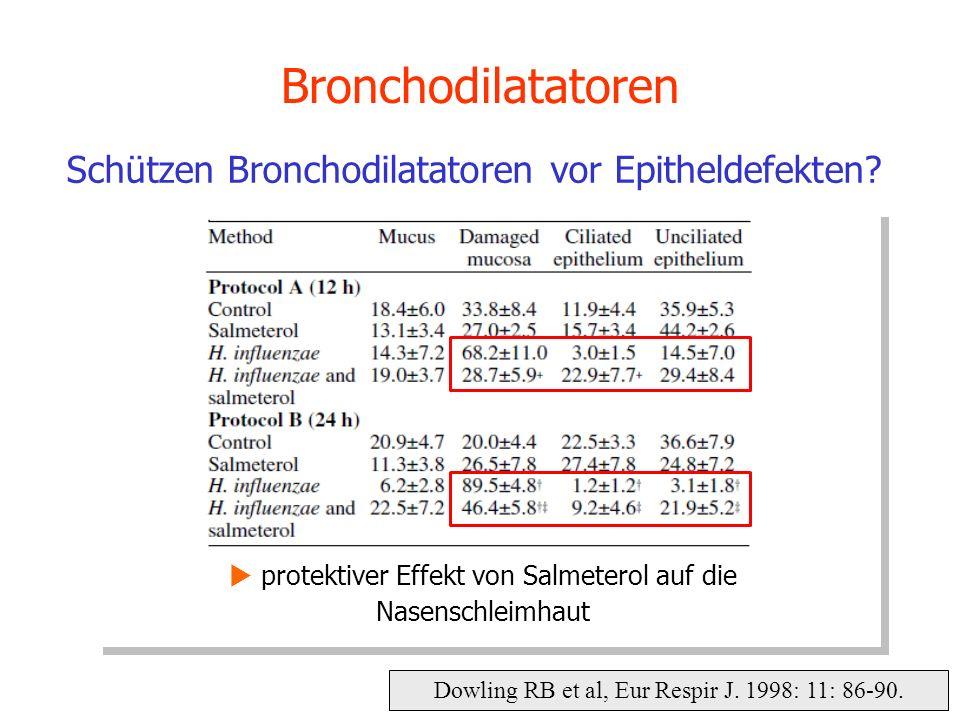 Dowling RB et al, Eur Respir J. 1998: 11: 86-90. Bronchodilatatoren Schützen Bronchodilatatoren vor Epitheldefekten? protektiver Effekt von Salmeterol