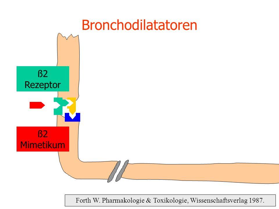 Forth W. Pharmakologie & Toxikologie, Wissenschaftsverlag 1987. Bronchodilatatoren ß2 Rezeptor ß2 Mimetikum