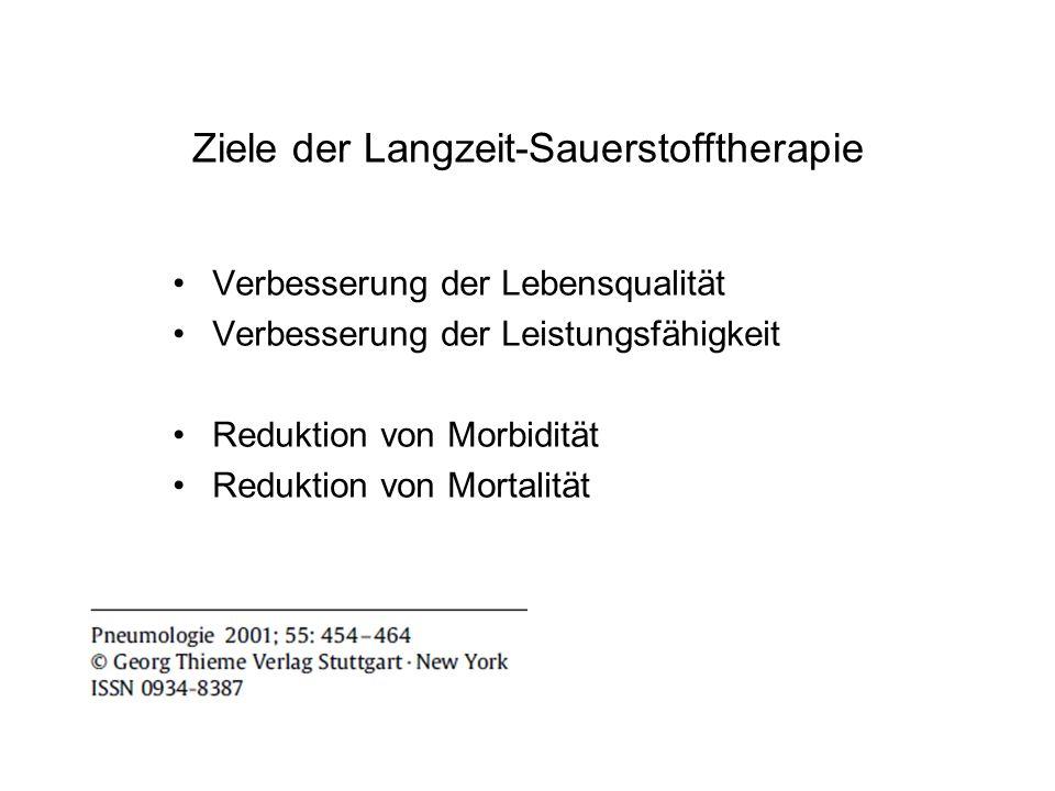 Ziele der Langzeit-Sauerstofftherapie Verbesserung der Lebensqualität Verbesserung der Leistungsfähigkeit Reduktion von Morbidität Reduktion von Morta