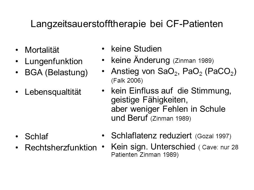 Langzeitsauerstofftherapie bei CF-Patienten Mortalität Lungenfunktion BGA (Belastung) Lebensqualtität Schlaf Rechtsherzfunktion keine Studien keine Än