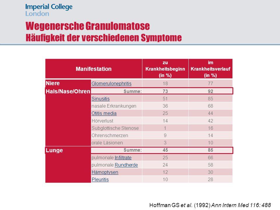 Wegenersche Granulomatose Häufigkeit der verschiedenen Symptome Manifestation zu Krankheitsbeginn (in %) im Krankheitsverlauf (in %) Niere Glomerulone
