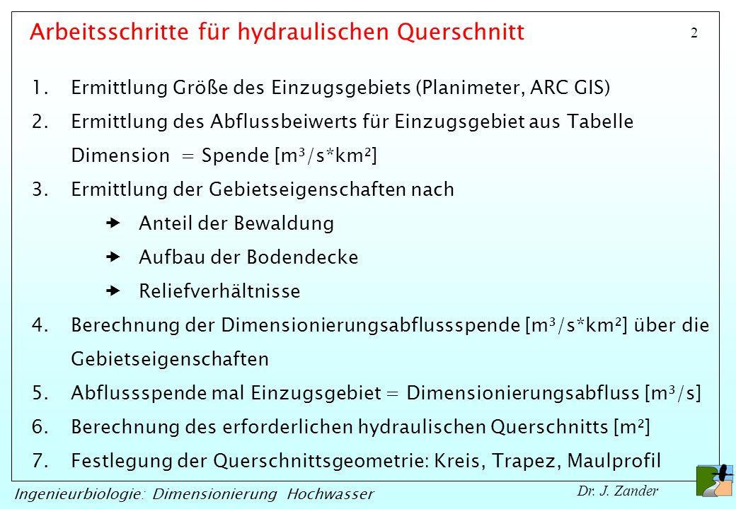 2 Ingenieurbiologie: Dimensionierung Hochwasser Dr. J. Zander Arbeitsschritte für hydraulischen Querschnitt 1.Ermittlung Größe des Einzugsgebiets (Pla