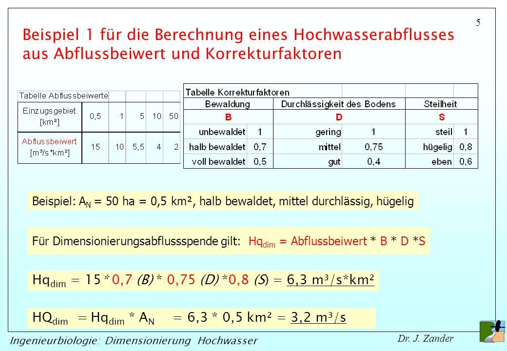 5 Ingenieurbiologie: Dimensionierung Hochwasser Dr. J. Zander Für Dimensionierungsabflussspende gilt: Hq dim = Abflussbeiwert * B * D *S HQ dim = Hq d