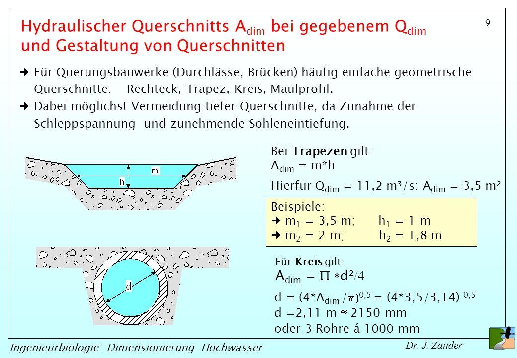 9 Ingenieurbiologie: Dimensionierung Hochwasser Dr. J. Zander Für Querungsbauwerke (Durchlässe, Brücken) häufig einfache geometrische Querschnitte: Re