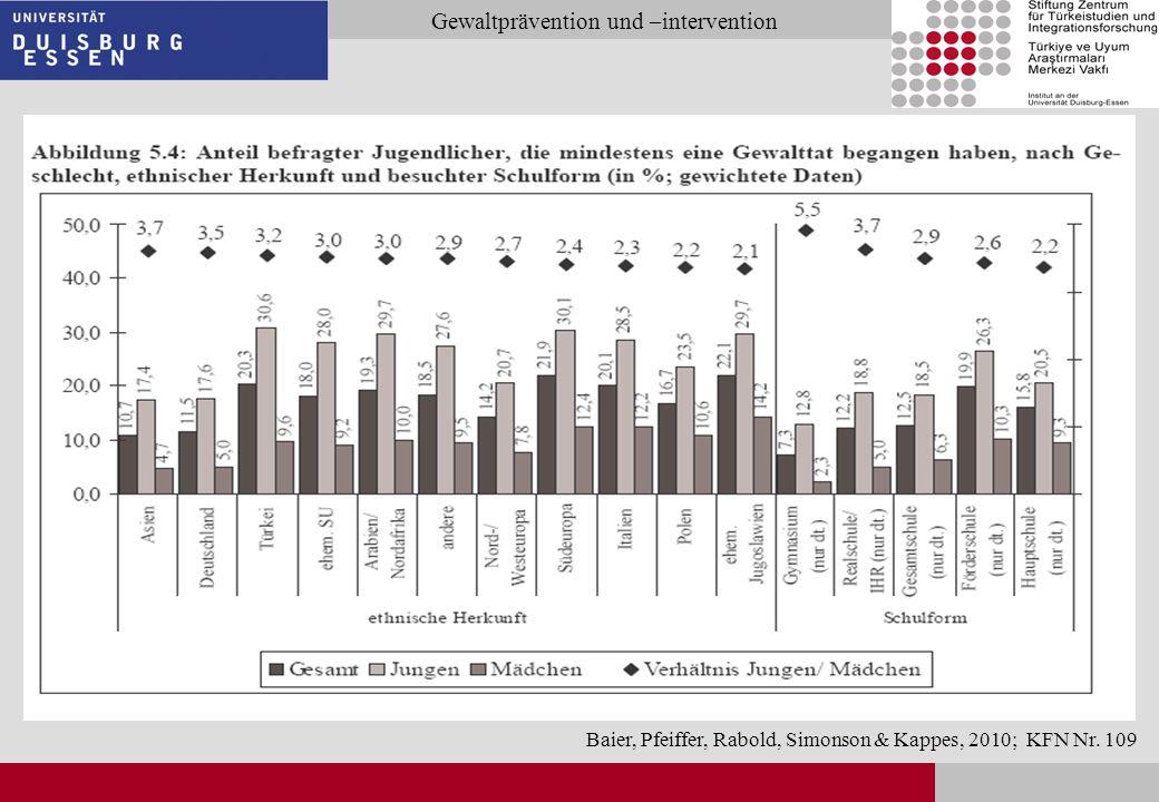 Seite 10 Gewaltprävention und –intervention Baier, Pfeiffer, Rabold, Simonson & Kappes, 2010; KFN Nr. 109