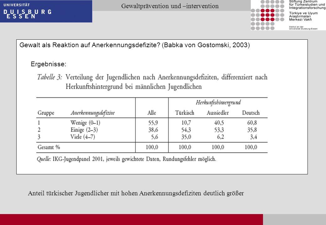 Seite 12 Gewaltprävention und –intervention Gewalt als Reaktion auf Anerkennungsdefizite? (Babka von Gostomski, 2003) Ergebnisse: Anteil türkischer Ju