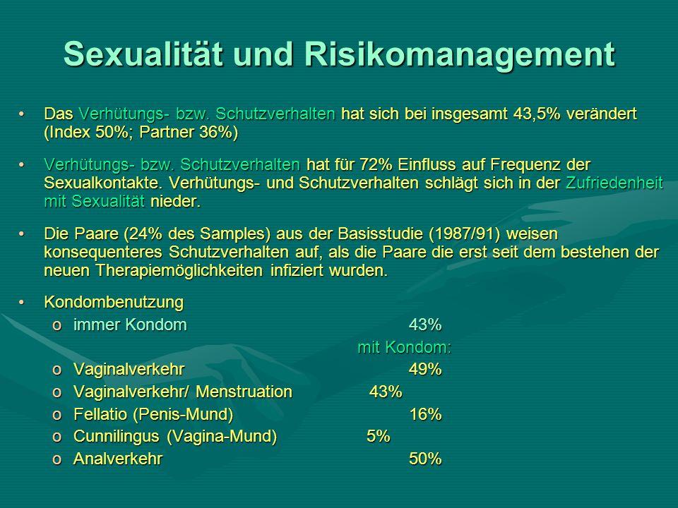 Sexualität und Risikomanagement Das Verhütungs- bzw.